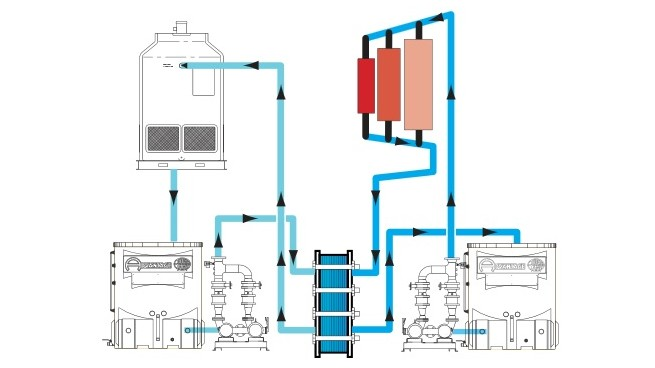 Closed Loop Cooling Tower System Diagram
