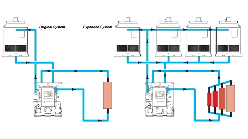 Cooling Tower System Diagram